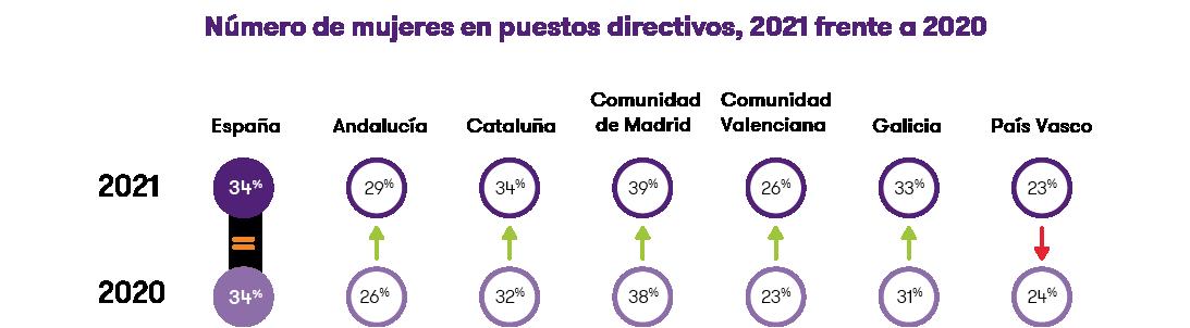 Datos Comunidades Autónomas_18.png